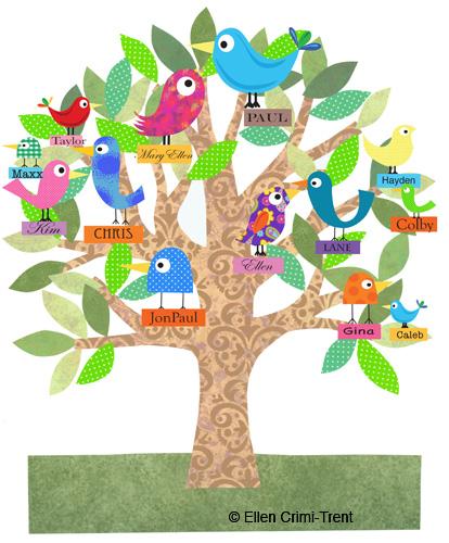 Myfamilytree