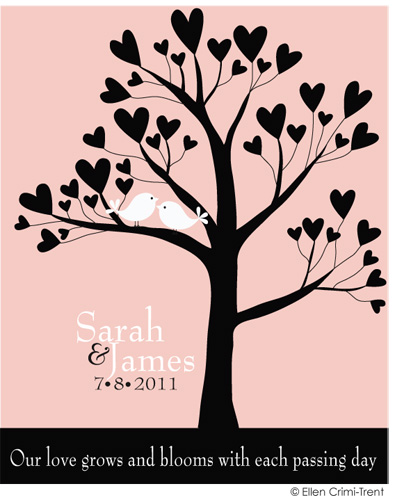 Personalizedweddingprint2